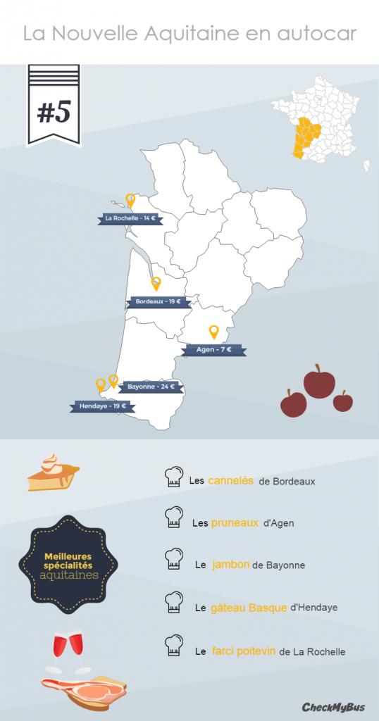 Le Top 5 des spécialités de Nouvelle Aquitaine