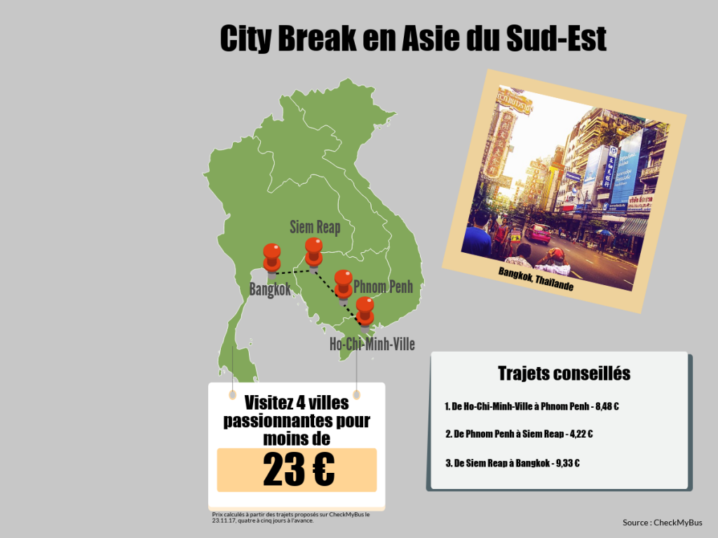 City Break en Asie du Sud-Est